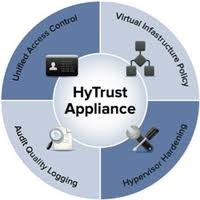 hytrustappliance